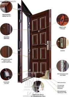 структура металлических дверей SE-Doors